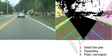 Chroma Based Road Tracking System Matlab Code | java programing | Scoop.it