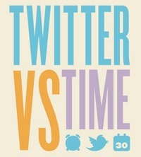 Twitter: Is It All About Timing? | visualizing social media | Scoop.it