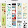 IT Infographics