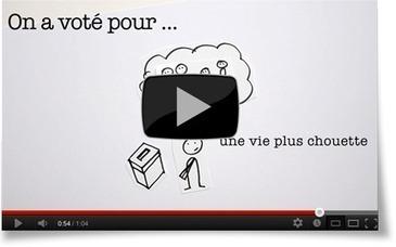 quidos animation | Explainers | Scoop.it
