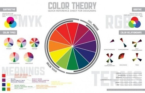 Color Theory | Visual.ly | visual data | Scoop.it