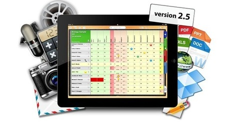 Idoceo. Cuaderno profesor para Ipad | Aprender y educar | Scoop.it