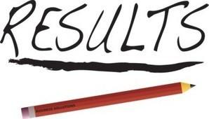 Ανακοινώθηκαν τα αποτελέσματα για το Erasmus+ για τους τομείς της Εκπαίδευσης και Κατάρτισης - IKY - Ίδρυμα Κρατικών Υποτροφιών   School News - Σχολικά Νέα   Scoop.it