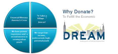 D.R.E.A.M. - Developing Responsible Economically Advanced Model-Citizens - Donate Now | Local Economy in Action | Scoop.it