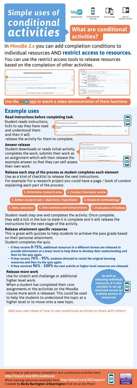 SDC_Support: Copy of conditional activities poster | Moodle and Mahara | Scoop.it