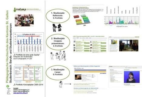 Poster-Präsentation zum Forschungsprojekt E-Portfolio PHSG | KlasseDeutsch | Scoop.it