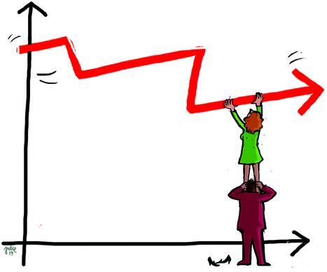 Peut-on inverser la courbe du chômage ?   Economie Responsable et Consommation Collaborative   Scoop.it