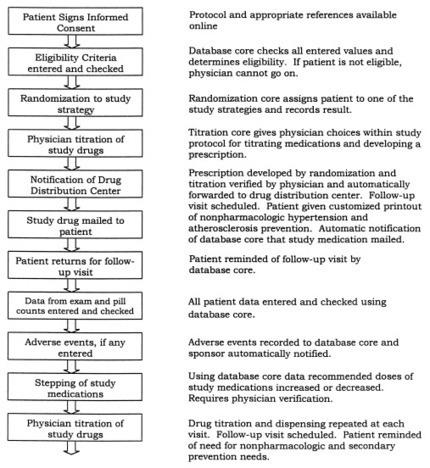 Free pharmacy books -pharmacology/pharmaceutics/pharma analysis.