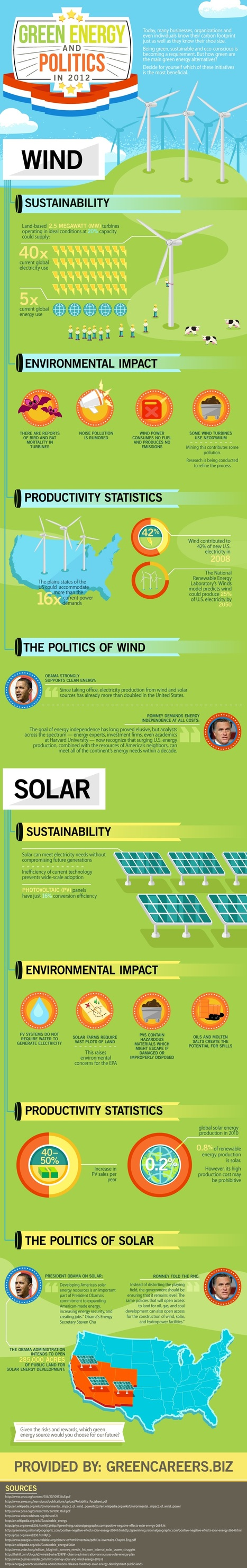 Green Energy and Politics in 2012 | Health promotion. Social marketing | Scoop.it