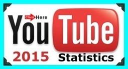 Marketing Strategy Using YouTube Videos | YouTube Video Marketing Tips & Tricks | Scoop.it