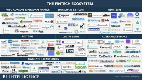 These are the top financial services providers and fintech startups | finance | Scoop.it