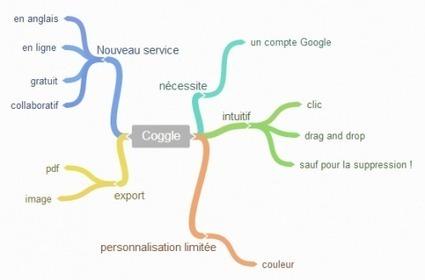 Coggle - Nouveau service de mind mapping en ligne (en beta) | Cartes mentales | Scoop.it