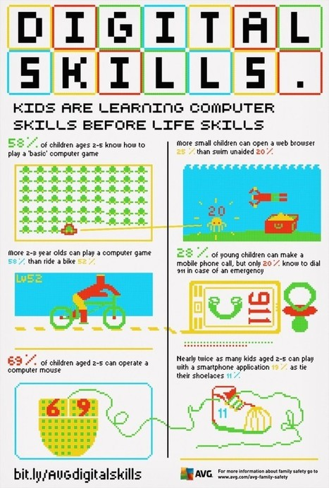 How technology has changed childhood – ten stats | Instructional Technology-CCGPS | Scoop.it