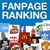 Facebook Fan Pages Worldwide Ranking Catalogue by Category and Country | Internet Marketing Strategy 2.0 | Scoop.it