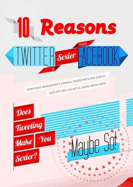 Infographie / Twitter rend-t-il plus sexy ? | Pratique et Twitter | Scoop.it