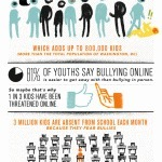 Cyberbullying: How Bullies Have Moved From the Playground to the Web » Online College Search - Your Accredited Online Degree Directory | Infographics for English class | Scoop.it