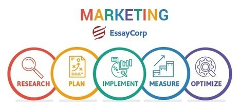 marketing homework help