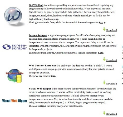 Web Scraping Tools, Services and Plugins: A Comprehensive List | Content Curation World | Scoop.it