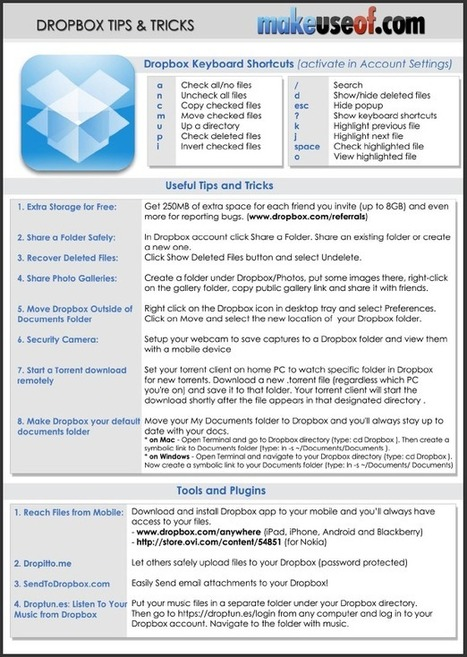 A Handy Dropbox Cheat Sheet for Teachers ~ Educational Technology and Mobile Learning | Innovative Secondary Education | Scoop.it