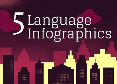 5 infographics about language   Piktochart blog   French K-6   Scoop.it