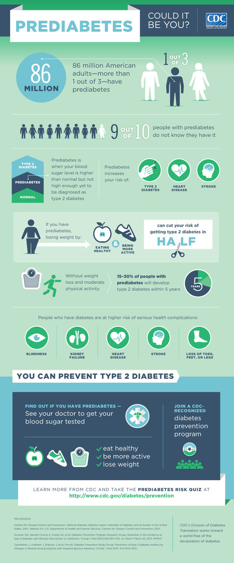 CDC - National Diabetes Statistics Report, 2014 - Publications - Diabetes DDT | diabetes and more | Scoop.it