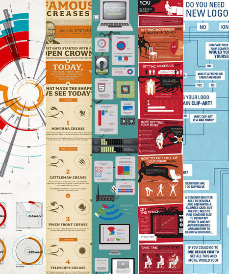 How To Design Your Own Infographics | omnia mea mecum fero | Scoop.it