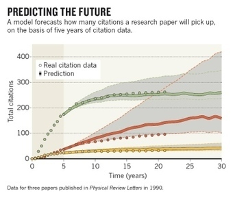 Formula predicts research papers' future citations | Research Tools Box | Scoop.it