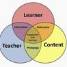 Leren en Innoveren