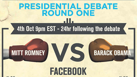 Infographic: 24 Hours After Debate, Romney Sees Social Boost | data visualization | Scoop.it