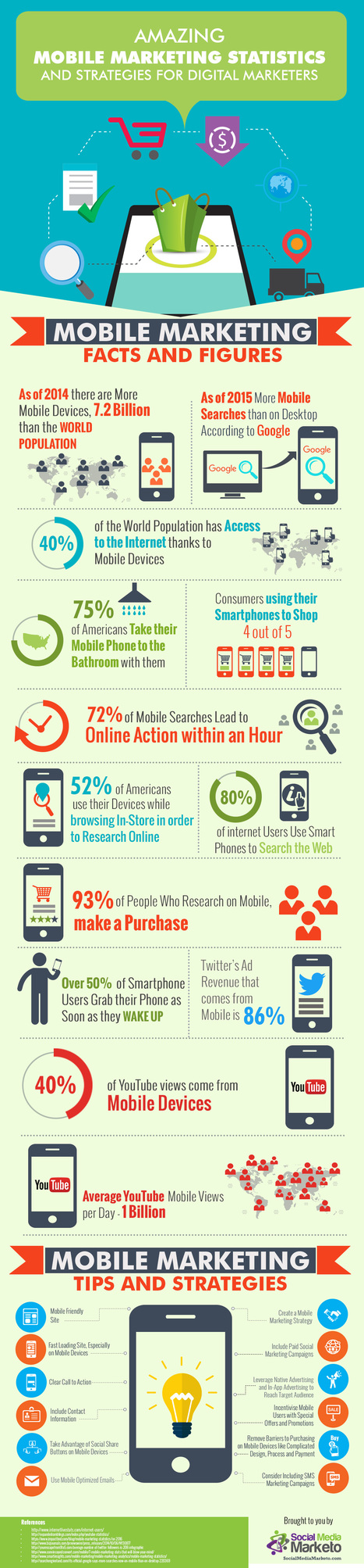 Amazing Mobile Marketing Strategy & Statistics for Digital Marketers #Infographic #mobilemarketing | MobileWeb | Scoop.it
