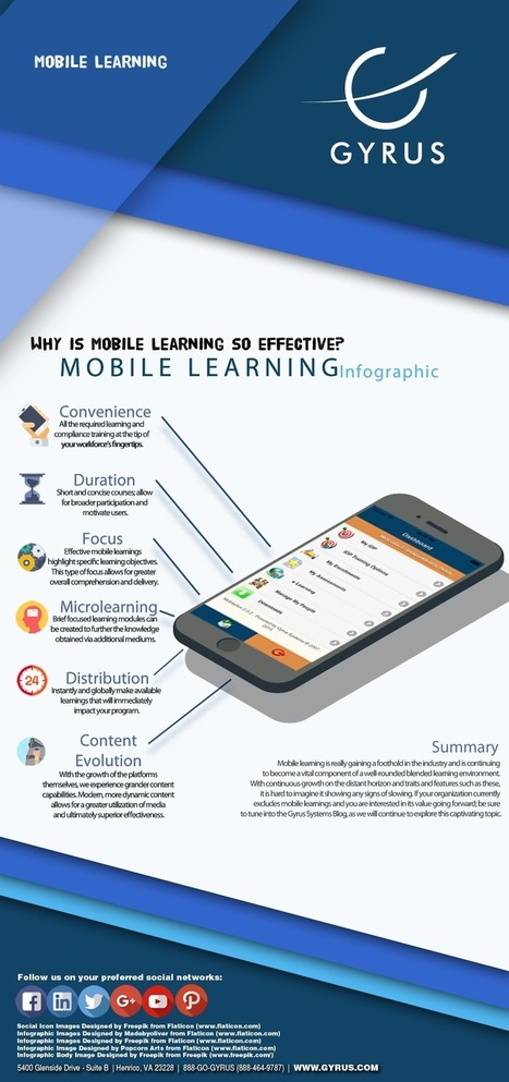 Benefits and Features of Mobile Learning Infographic | Ensino, Aprendizagem & Tecnologia | Scoop.it