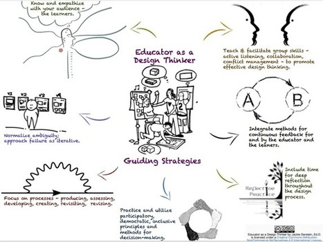 The Educator as a Design Thinker | Digital Citizenship Today | Scoop.it