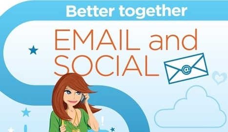 Email Marketing e Social Media: meglio insieme che separati   SEM & SEO   Scoop.it