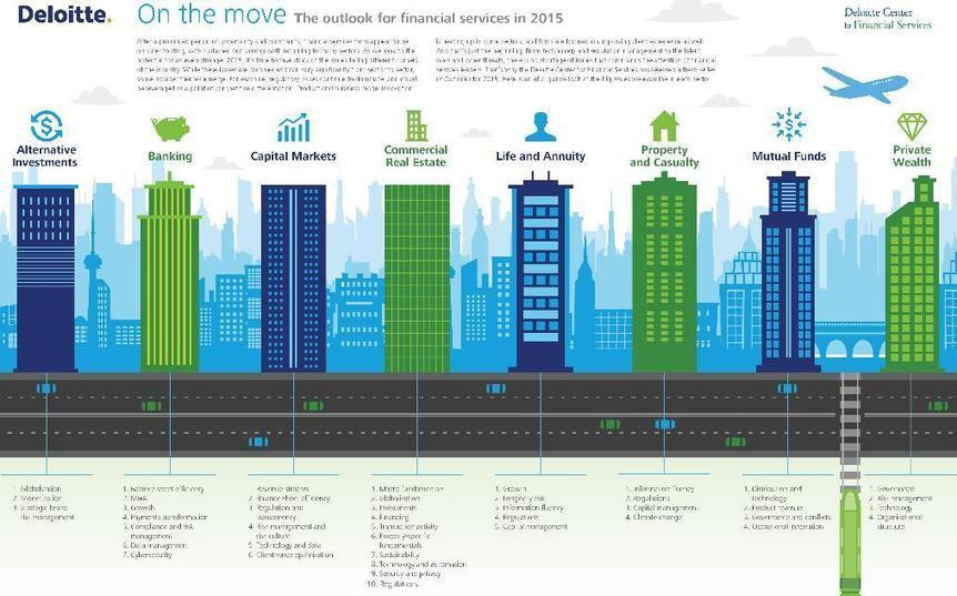 the financial services sector in india