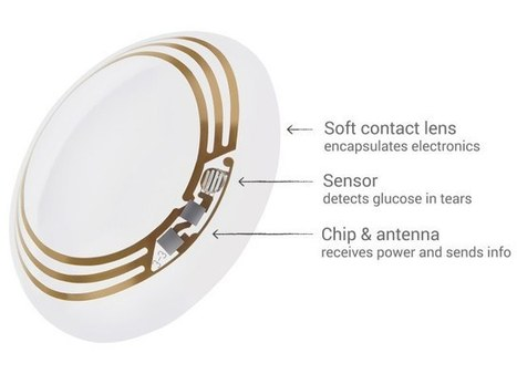 Google Unveils Smart Contact Lens That Lets Diabetics Measure Their Glucose Levels | Music, Videos, Colours, Natural Health | Scoop.it