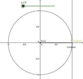 Tweet from @Wikingenieria   Matemàtiques - Secundària   Scoop.it
