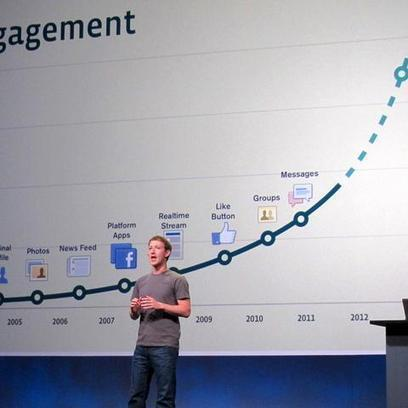 3 Ways Facebook Graph Search Could Transform Recruiting | Facebook & Company | Scoop.it