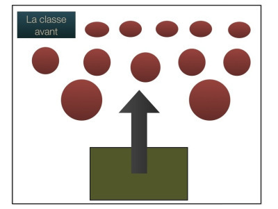 Quand le réseau social redéfinit l'Espace et le tempsd'apprentissage | Elearning pédagogie technologie et numérique... | Culture numérique à l'école | Scoop.it