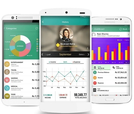 Top Android App Development Company | Mobile Ap