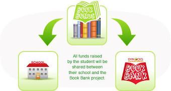 Kids Book Review: News: Dymocks Book Bonus | Promoting Reading for boys | Scoop.it