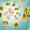Hearing Loss and Hearing Aids