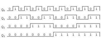 El lenguaje y la memoria en tiempos digitales | Cultura-digital | Scoop.it