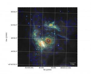 Presentando Astropy: herramientas básicas para Astronomía y Astrofísica enPython | InternetdelasCosas | Scoop.it