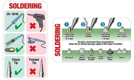 This Reference Chart Covers the Basics of Soldering At a Glance | Bazaar | Scoop.it