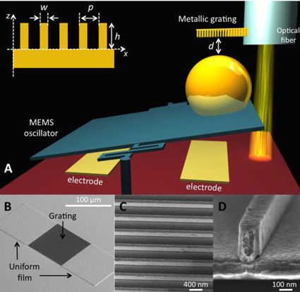 Recent Study Reduces Casimir Force to Lowest Recorded Level | Amazing Science | Scoop.it