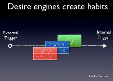 How to Manufacture Desire: An Intro to the Desire Engine | It's All Social | Scoop.it