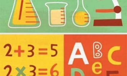 Matemáticas para Primaria: blogs que visitar.- | Matemáticas.- | Scoop.it