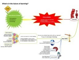 What is in the Future of Learning? | Learning & Knowledge for the Future - www.akisifala.org | Scoop.it