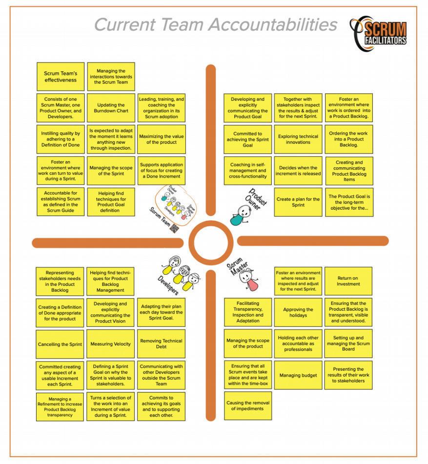 Ebm Evidence Based Management In Devops Et Agilite Scoop It