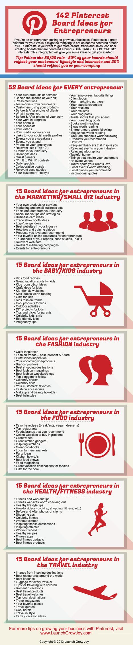 142 Pinterest Board Ideas for Entrepreneurs - Launch Grow Joy | SocialMediaSharing | Scoop.it